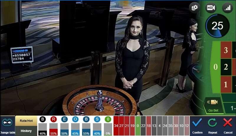Fun88 casino png มีอะไรให้คุณสนุกบ้าง